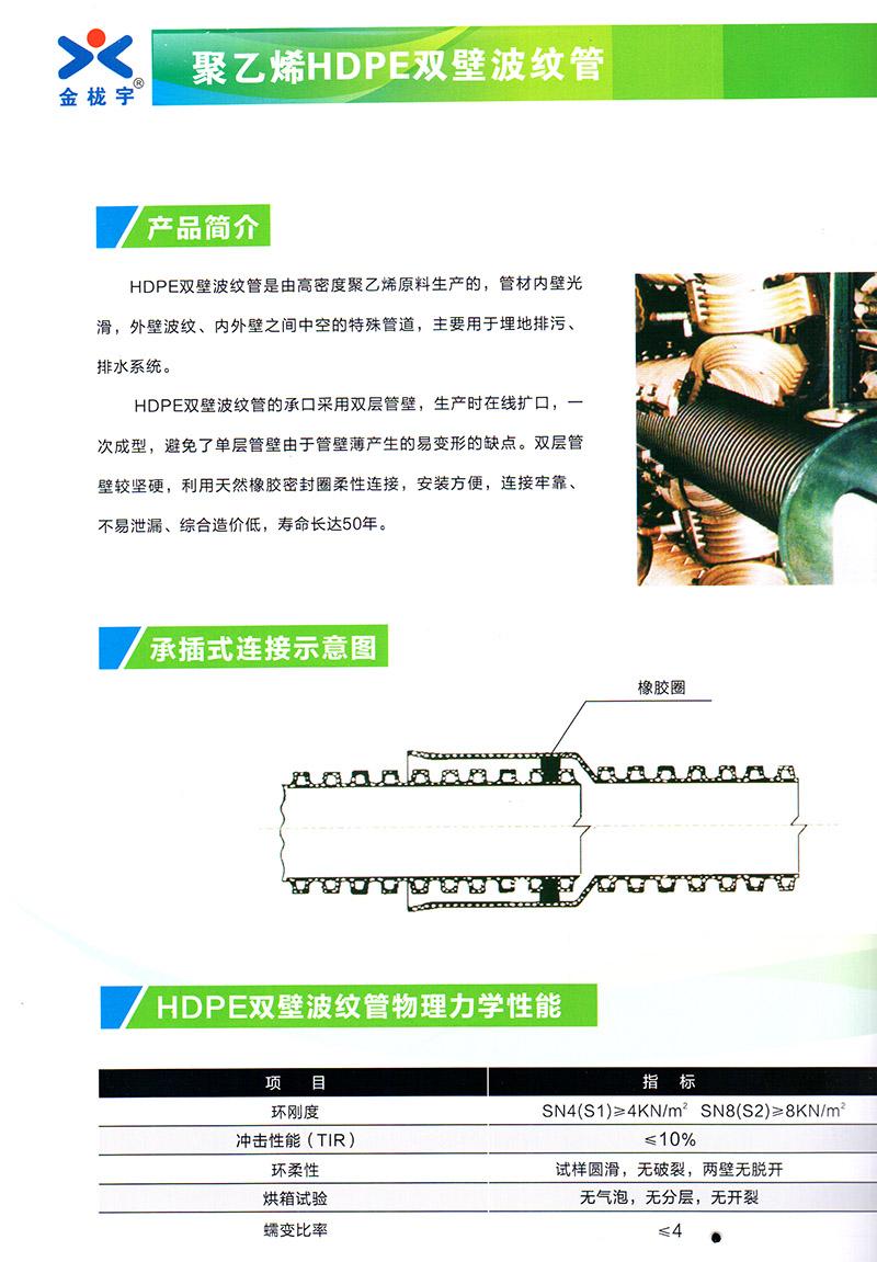 金栊宇HDPE双壁波纹管